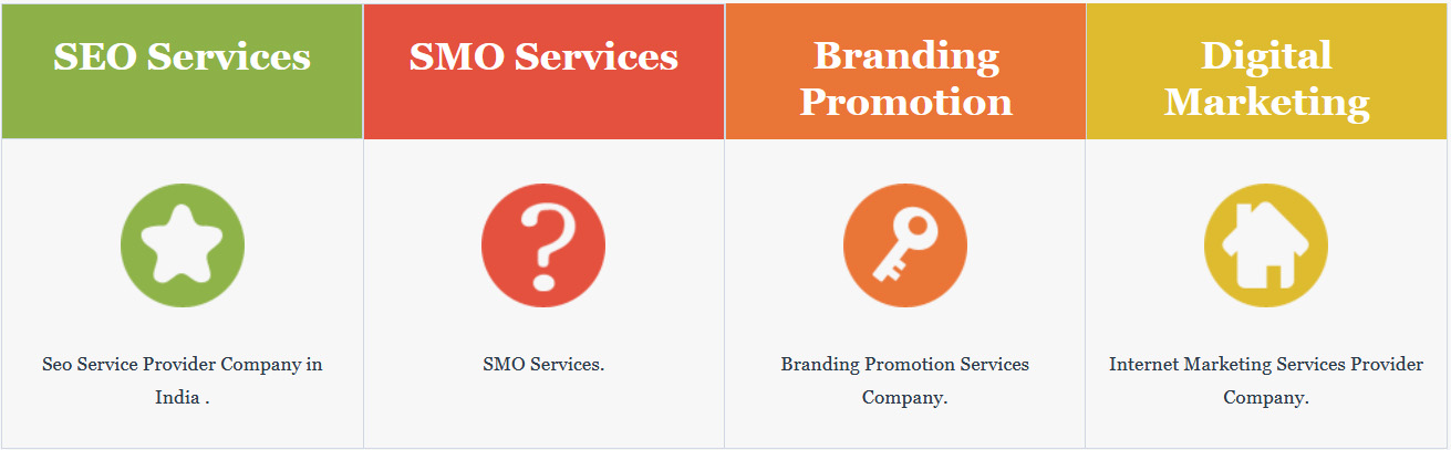 Best digital marketing agencies india